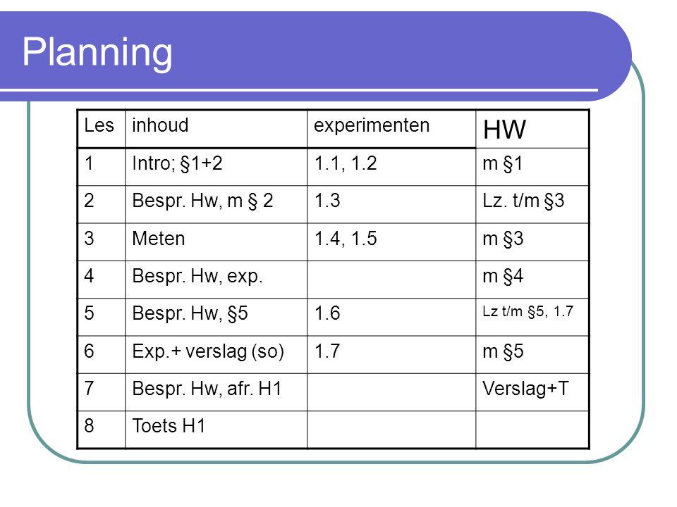 Planning Lesinhoudexperimenten HW 1Intro; §1+21.1, 1.2m §1 2Bespr. Hw, m § 21.3Lz. t/m §3 3Meten1.4, 1.5m §3 4Bespr. Hw, exp.m §4 5Bespr. Hw, §51.6 Lz
