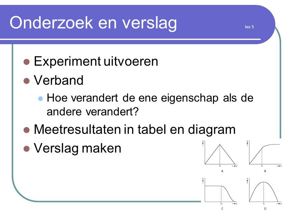 Onderzoek en verslag les 5  Experiment uitvoeren  Verband  Hoe verandert de ene eigenschap als de andere verandert?  Meetresultaten in tabel en di
