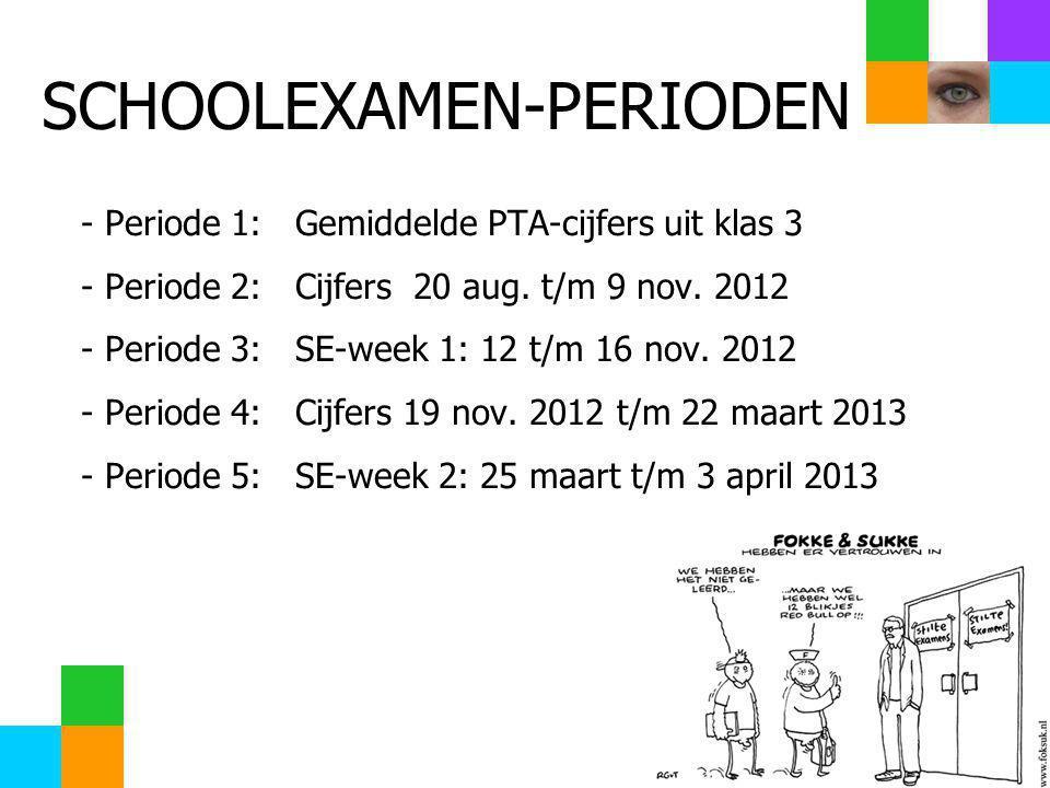 SCHOOLEXAMEN-PERIODEN - Periode 1: Gemiddelde PTA-cijfers uit klas 3 - Periode 2: Cijfers 20 aug. t/m 9 nov. 2012 - Periode 3: SE-week 1: 12 t/m 16 no