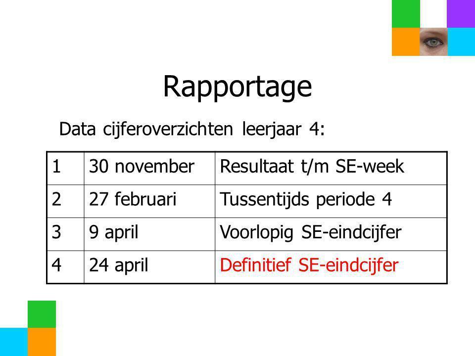 Rapportage Data cijferoverzichten leerjaar 4: 130 novemberResultaat t/m SE-week 227 februariTussentijds periode 4 39 aprilVoorlopig SE-eindcijfer 424