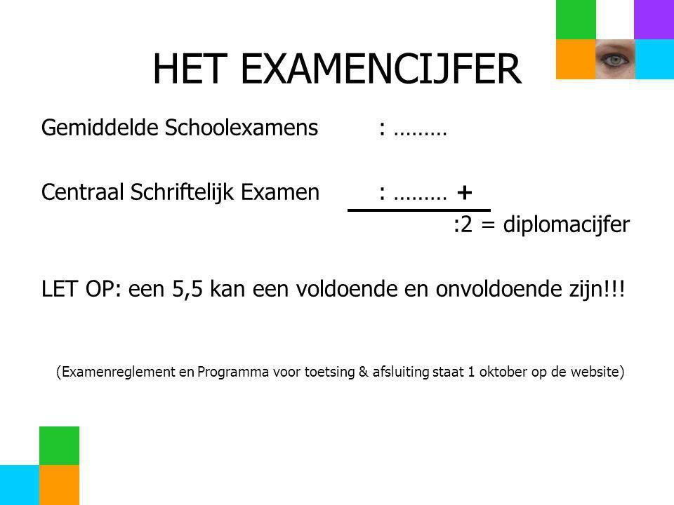 HET EXAMENCIJFER Gemiddelde Schoolexamens: ……… Centraal Schriftelijk Examen: ……… + :2 = diplomacijfer LET OP: een 5,5 kan een voldoende en onvoldoende zijn!!.