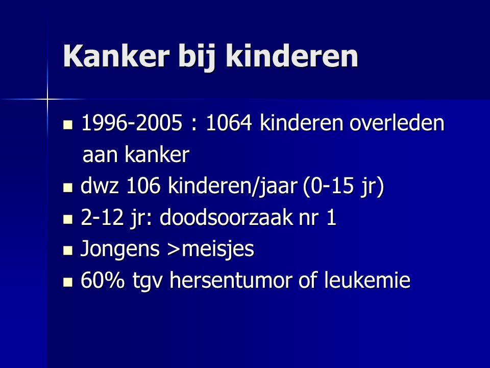 Kanker bij kinderen  1996-2005 : 1064 kinderen overleden aan kanker aan kanker  dwz 106 kinderen/jaar (0-15 jr)  2-12 jr: doodsoorzaak nr 1  Jongens >meisjes  60% tgv hersentumor of leukemie
