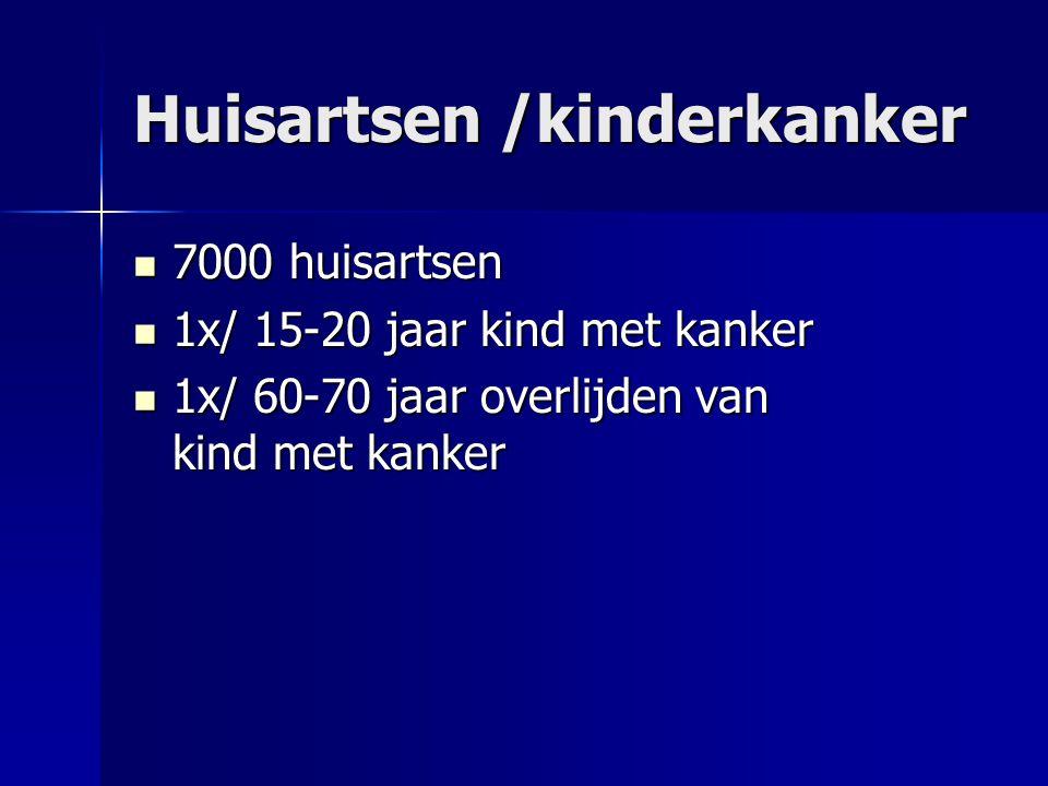 Huisartsen /kinderkanker  7000 huisartsen  1x/ 15-20 jaar kind met kanker  1x/ 60-70 jaar overlijden van kind met kanker
