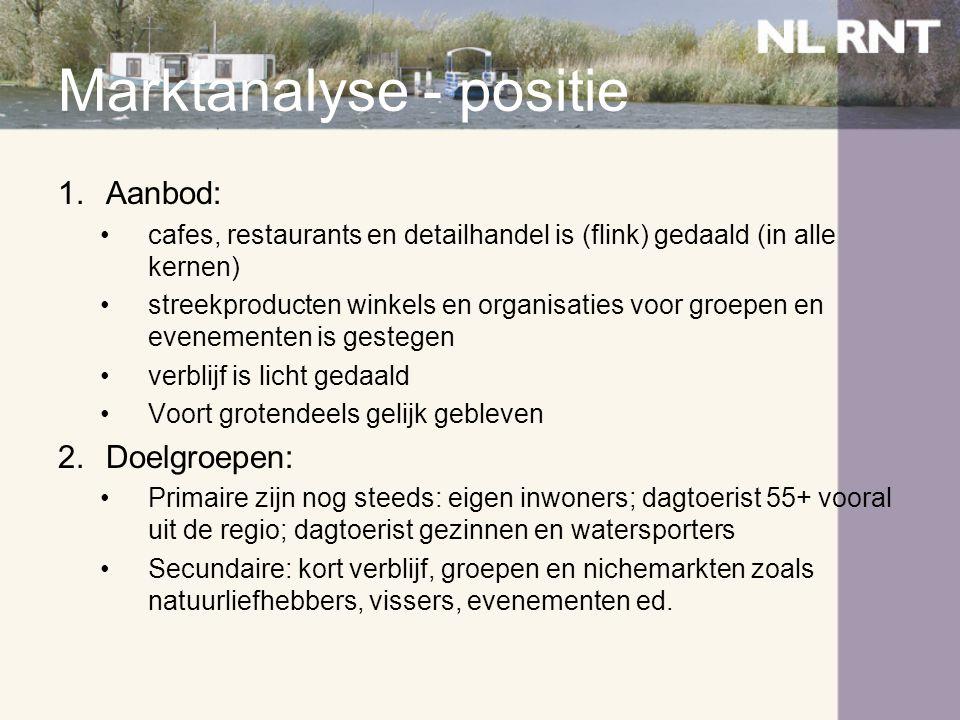 Marktanalyse - positie 1.Aanbod: •cafes, restaurants en detailhandel is (flink) gedaald (in alle kernen) •streekproducten winkels en organisaties voor