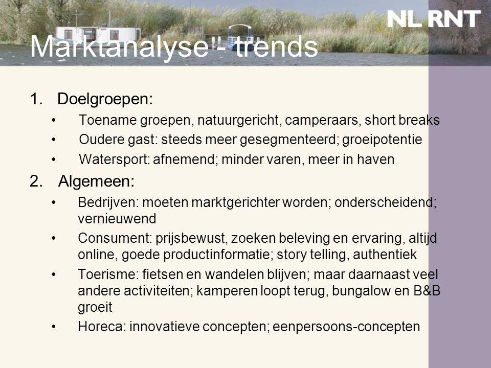 Marktanalyse - trends 1.Doelgroepen: •Toename groepen, natuurgericht, camperaars, short breaks •Oudere gast: steeds meer gesegmenteerd; groeipotentie