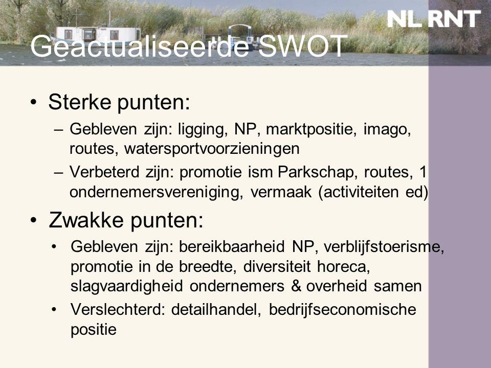 Geactualiseerde SWOT •Sterke punten: –Gebleven zijn: ligging, NP, marktpositie, imago, routes, watersportvoorzieningen –Verbeterd zijn: promotie ism P