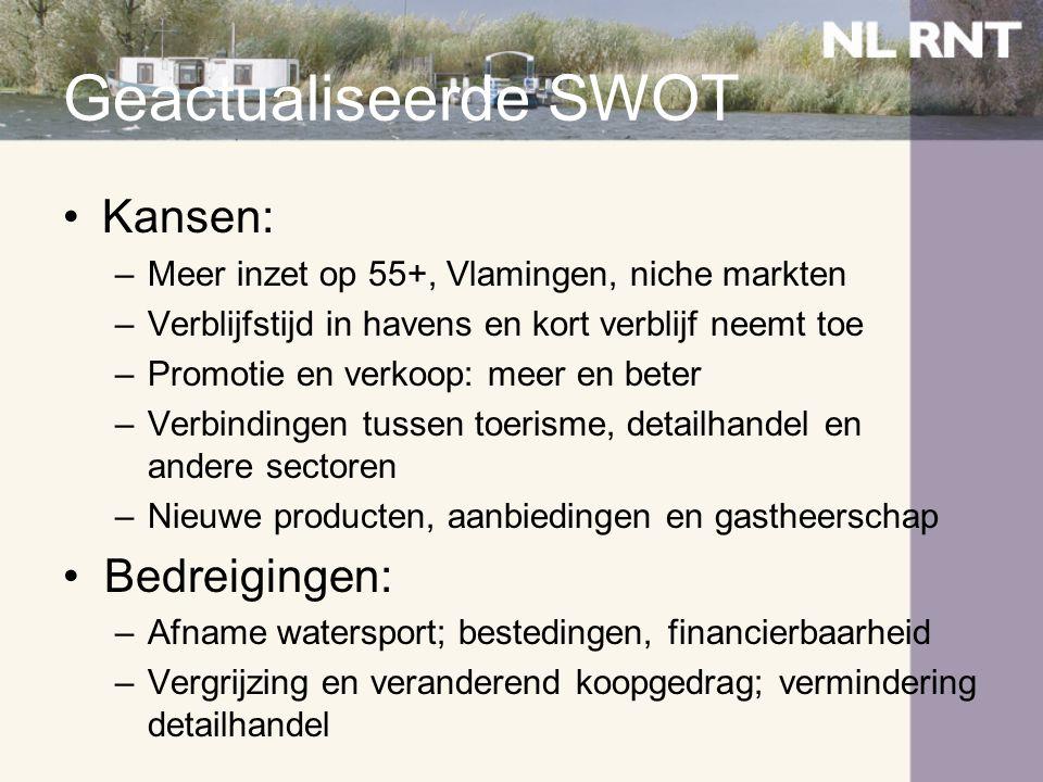 Geactualiseerde SWOT •Kansen: –Meer inzet op 55+, Vlamingen, niche markten –Verblijfstijd in havens en kort verblijf neemt toe –Promotie en verkoop: m