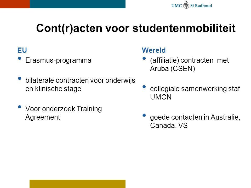 Cont(r)acten voor studentenmobiliteit EU • Erasmus-programma • bilaterale contracten voor onderwijs en klinische stage • Voor onderzoek Training Agree