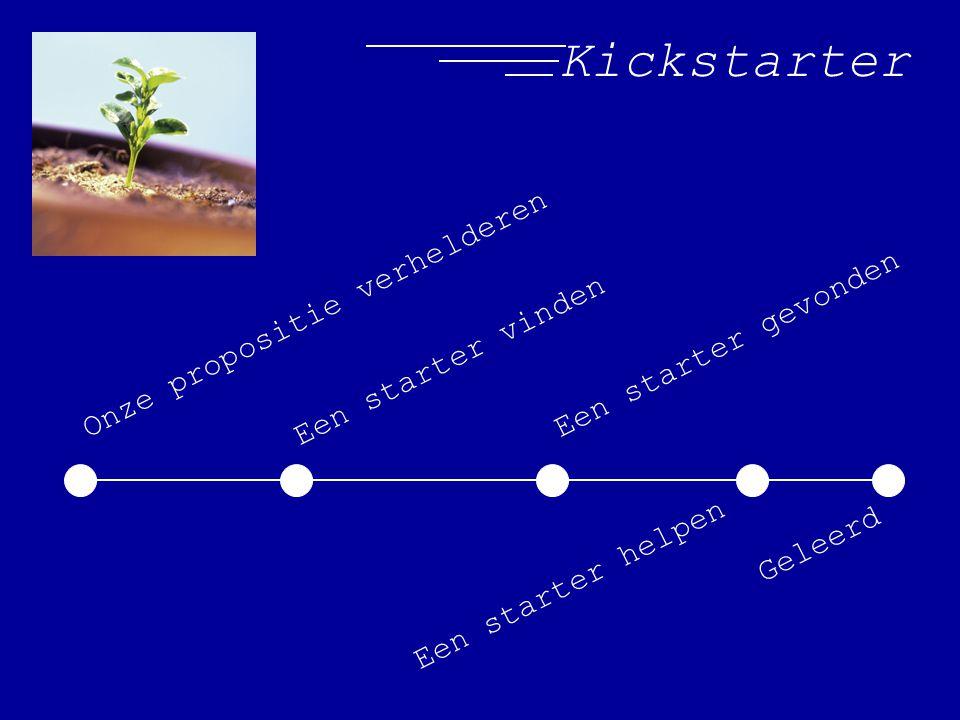 Kickstarter Een starter vinden Onze propositie verhelderen Een starter gevonden Een starter helpen Geleerd
