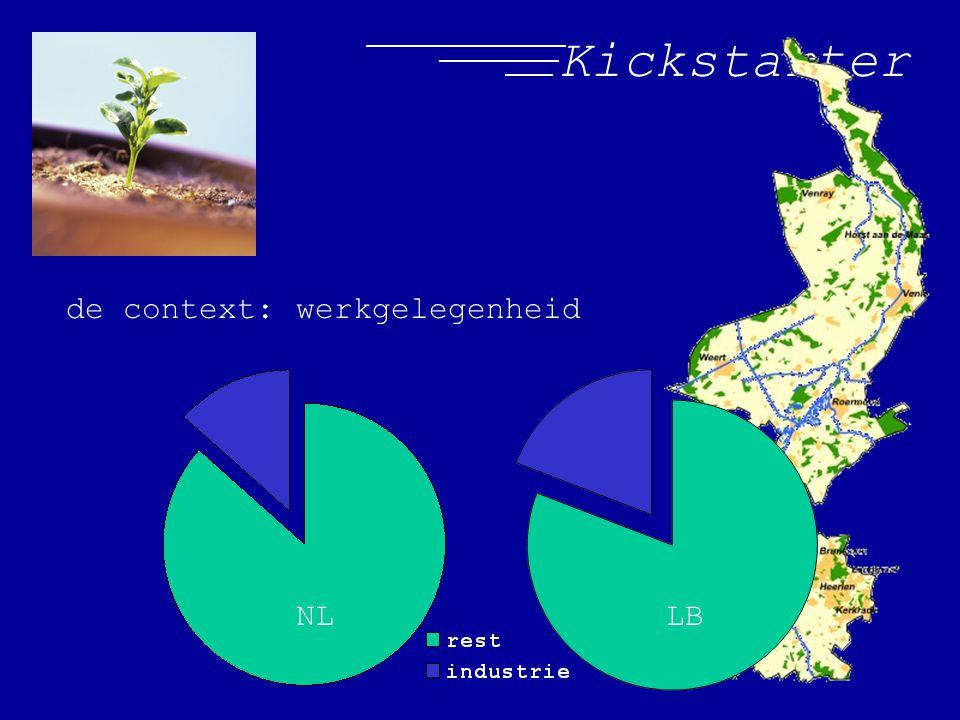 Kickstarter de context: werkgelegenheid NLLB