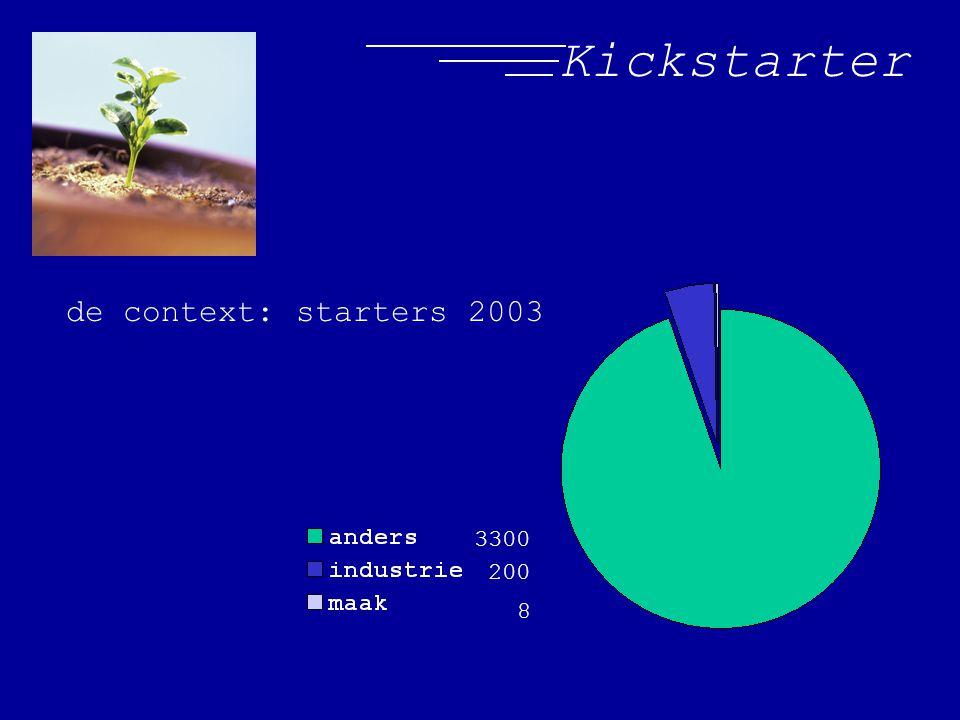 Kickstarter de context: starters 2003 3300 200 8