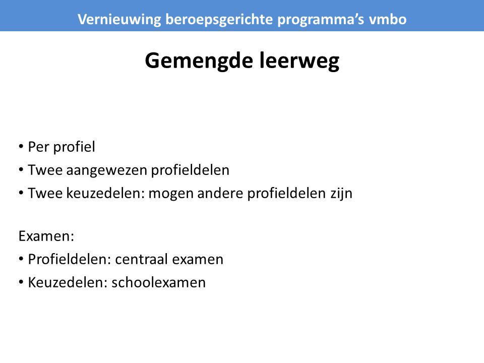 Gemengde leerweg • Per profiel • Twee aangewezen profieldelen • Twee keuzedelen: mogen andere profieldelen zijn Examen: • Profieldelen: centraal exame