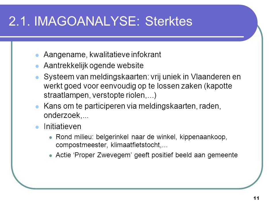 11 2.1. IMAGOANALYSE: Sterktes  Aangename, kwalitatieve infokrant  Aantrekkelijk ogende website  Systeem van meldingskaarten: vrij uniek in Vlaande