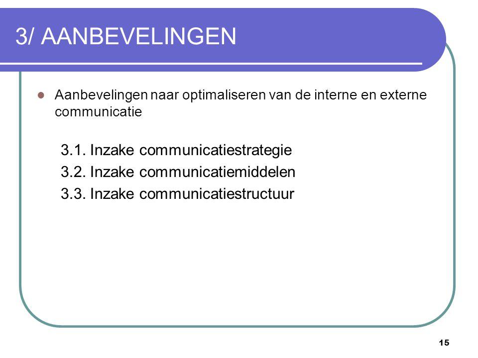 15 3/ AANBEVELINGEN  Aanbevelingen naar optimaliseren van de interne en externe communicatie 3.1. Inzake communicatiestrategie 3.2. Inzake communicat