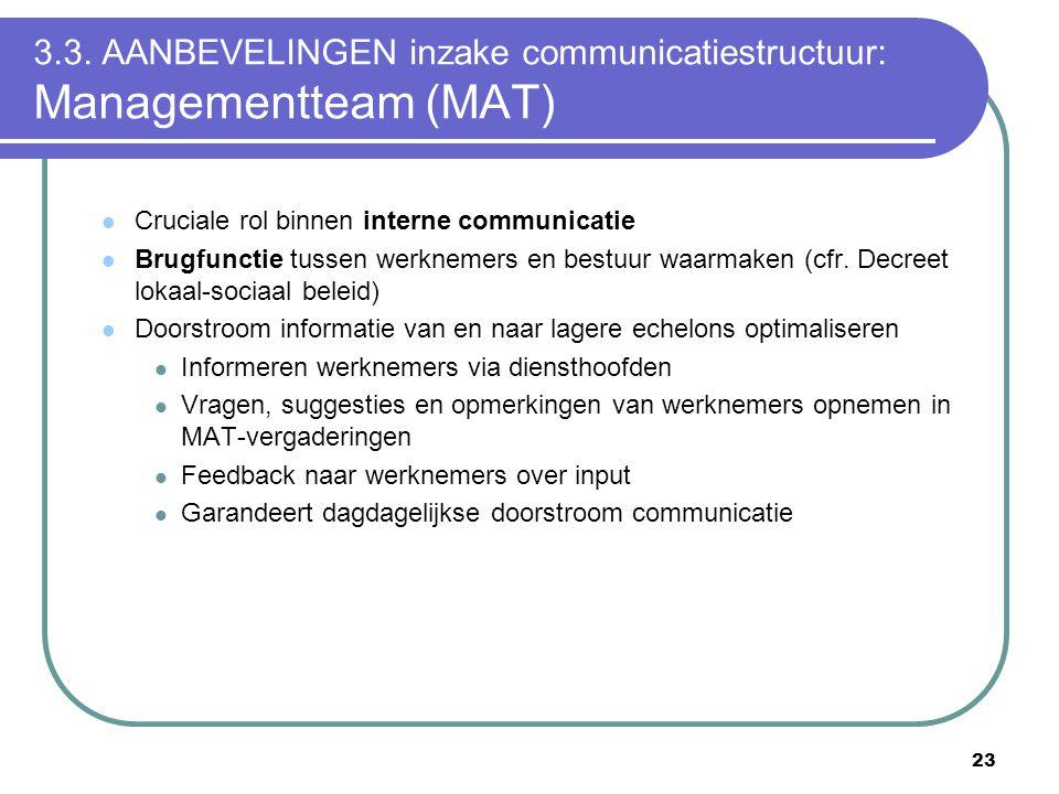 23 3.3. AANBEVELINGEN inzake communicatiestructuur: Managementteam (MAT)  Cruciale rol binnen interne communicatie  Brugfunctie tussen werknemers en