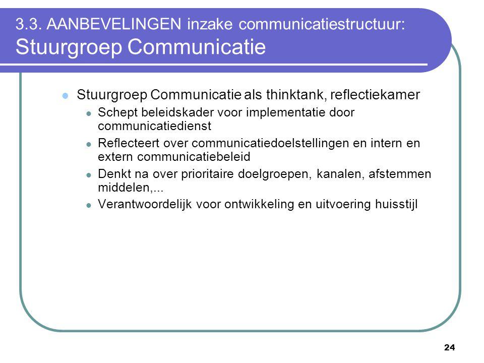 24 3.3. AANBEVELINGEN inzake communicatiestructuur: Stuurgroep Communicatie  Stuurgroep Communicatie als thinktank, reflectiekamer  Schept beleidska