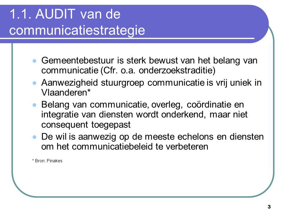 3 1.1. AUDIT van de communicatiestrategie  Gemeentebestuur is sterk bewust van het belang van communicatie (Cfr. o.a. onderzoekstraditie)  Aanwezigh