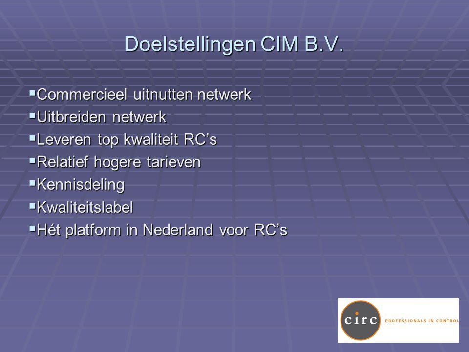 Doelstellingen CIM B.V.
