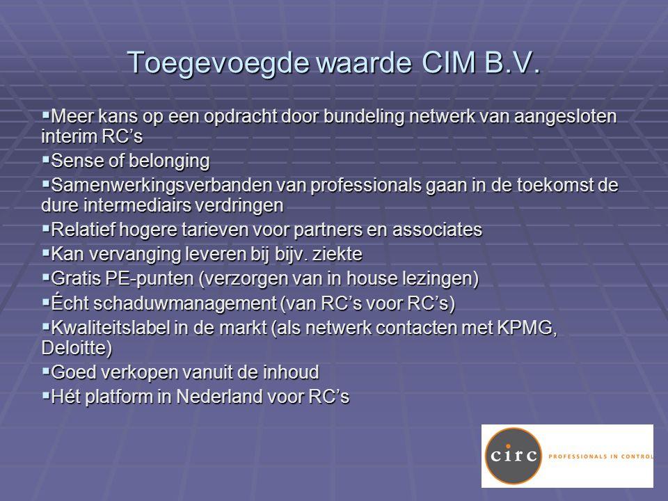 Toegevoegde waarde CIM B.V.