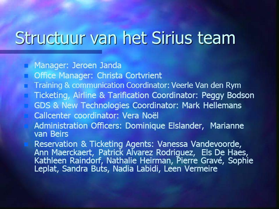 Structuur van het Sirius team n n Manager: Jeroen Janda n n Office Manager: Christa Cortvrient n n Training & communication Coordinator: Veerle Van de