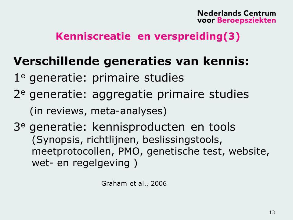 13 Kenniscreatie en verspreiding(3) Verschillende generaties van kennis: 1 e generatie: primaire studies 2 e generatie: aggregatie primaire studies (i
