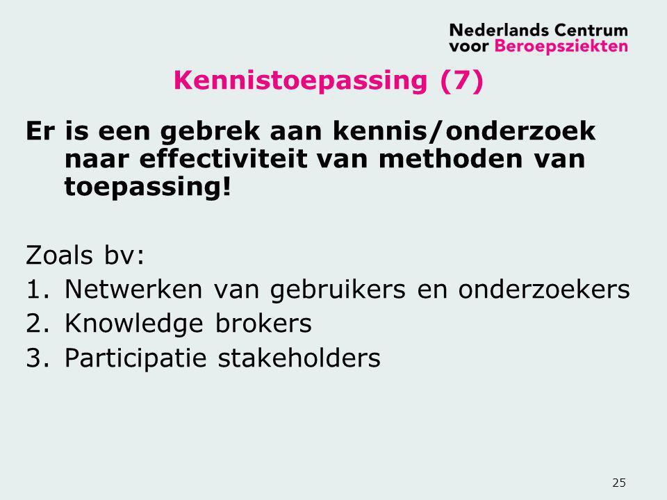 25 Kennistoepassing (7) Er is een gebrek aan kennis/onderzoek naar effectiviteit van methoden van toepassing! Zoals bv: 1.Netwerken van gebruikers en