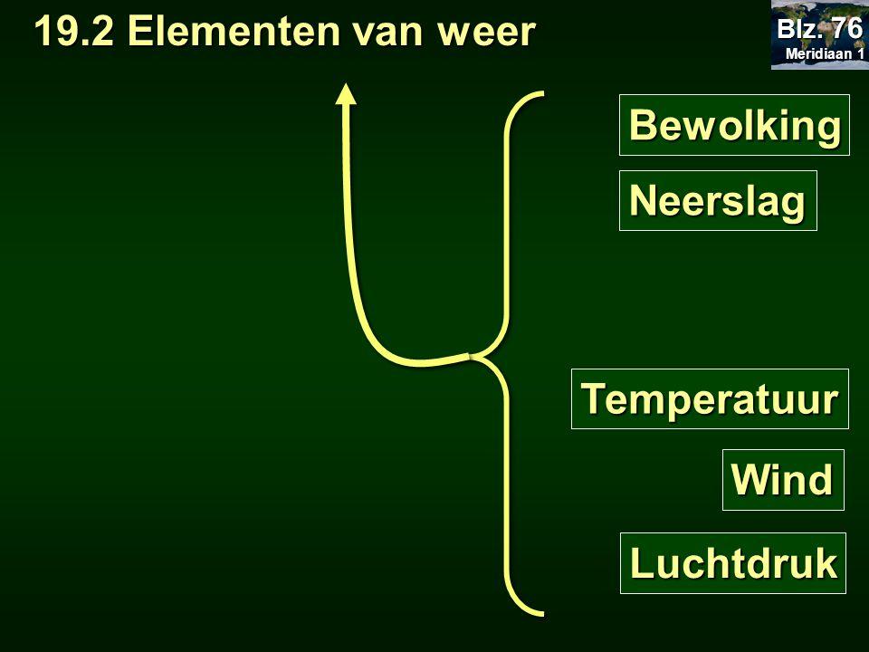 Bewolking Neerslag Temperatuur Wind Luchtdruk 19.2 Elementen van weer 19.2 Elementen van weer Meridiaan 1 Meridiaan 1 Blz. 76