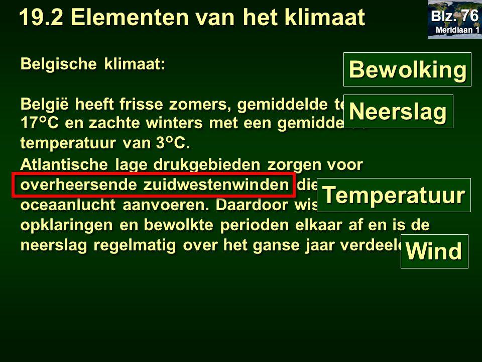Belgische klimaat: België heeft frisse zomers, gemiddelde temperatuur 17°C en zachte winters met een gemiddelde temperatuur van 3°C.