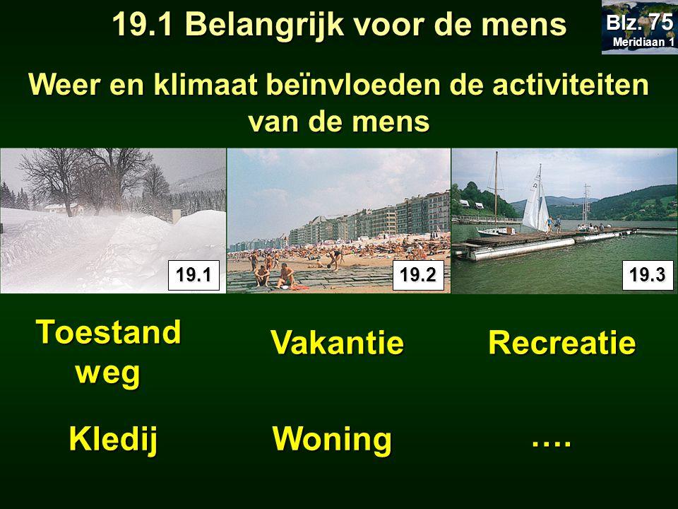 Weer en klimaat beïnvloeden de activiteiten van de mens 19.119.219.3 19.1 Belangrijk voor de mens Toestand weg VakantieRecreatie KledijWoning …. Merid