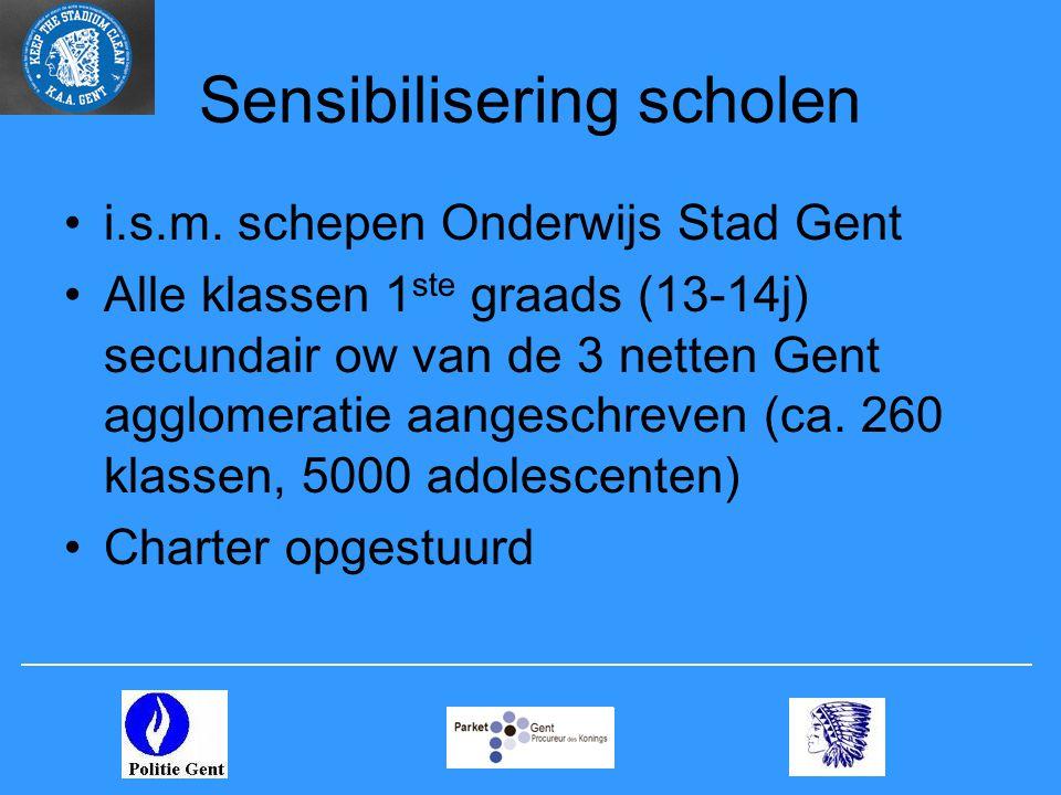 Sensibilisering scholen •i.s.m. schepen Onderwijs Stad Gent •Alle klassen 1 ste graads (13-14j) secundair ow van de 3 netten Gent agglomeratie aangesc