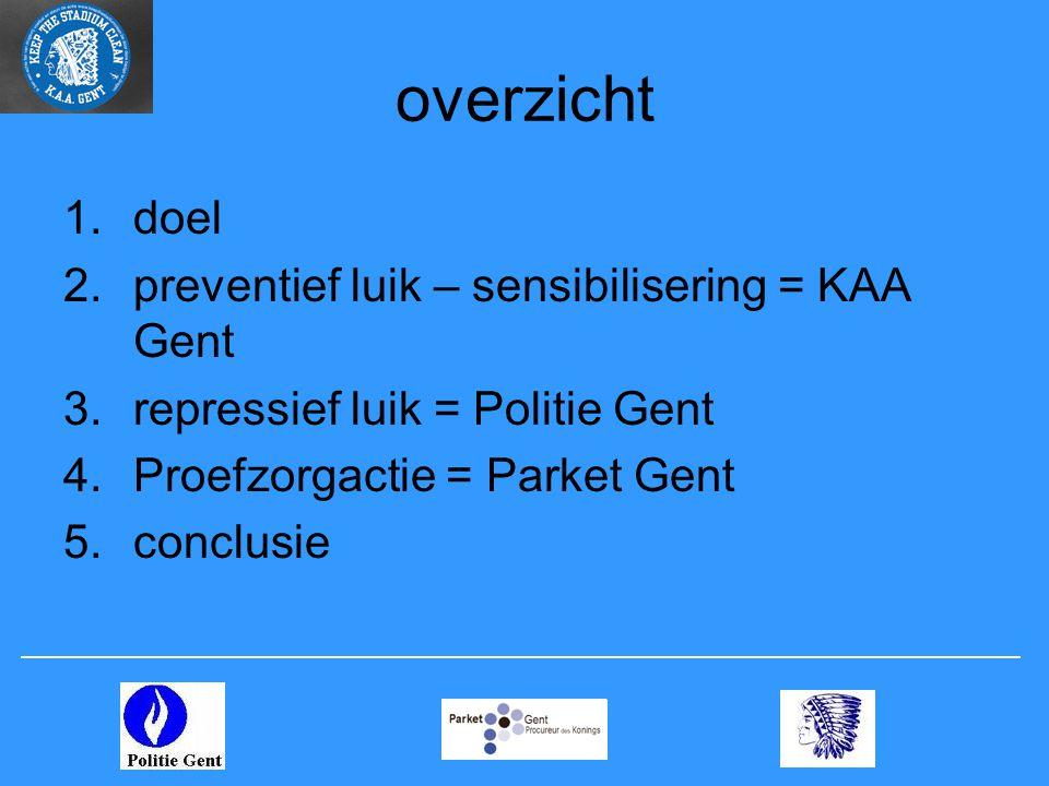 overzicht 1.doel 2.preventief luik – sensibilisering = KAA Gent 3.repressief luik = Politie Gent 4.Proefzorgactie = Parket Gent 5.conclusie