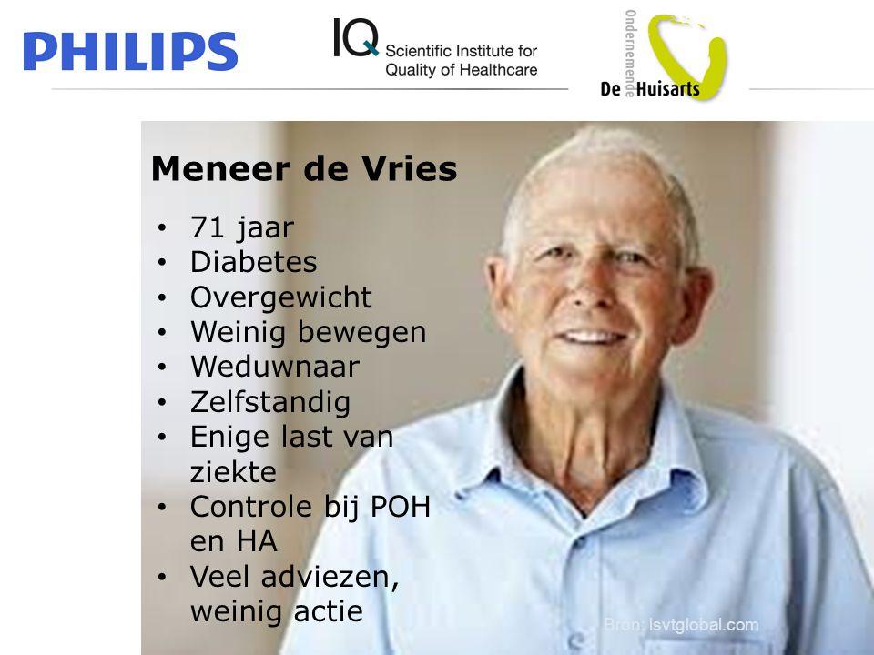 Meneer de Vries Bron: lsvtglobal.com • 71 jaar • Diabetes • Overgewicht • Weinig bewegen • Weduwnaar • Zelfstandig • Enige last van ziekte • Controle