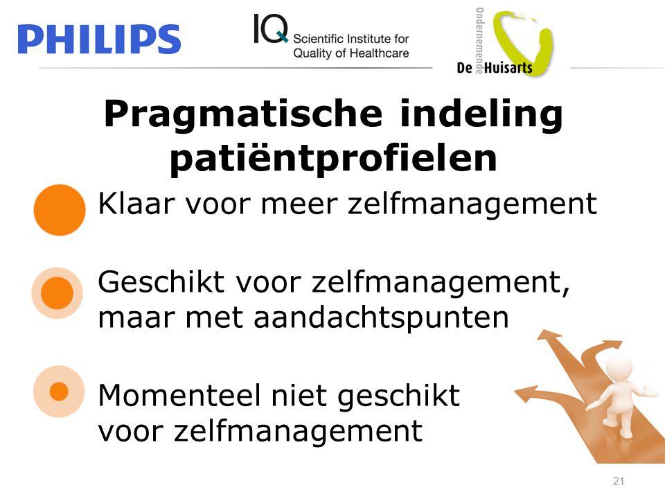 Pragmatische indeling patiëntprofielen • Klaar voor meer zelfmanagement • Geschikt voor zelfmanagement, maar met aandachtspunten • Momenteel niet gesc