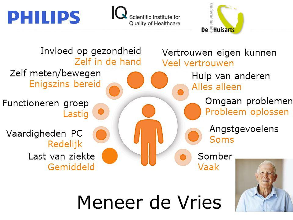 • depri Meneer de Vries Invloed op gezondheid Zelf in de hand Zelf meten/bewegen Enigszins bereid Functioneren groep Lastig Vaardigheden PC Redelijk L