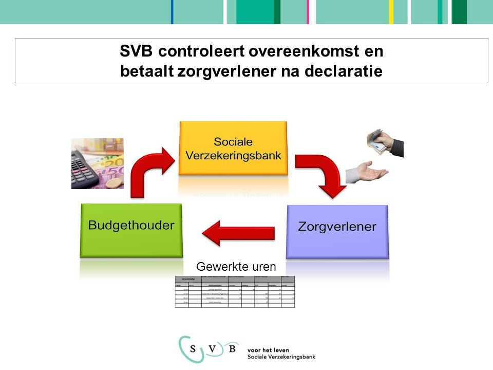SVB controleert overeenkomst en betaalt zorgverlener na declaratie Gewerkte uren