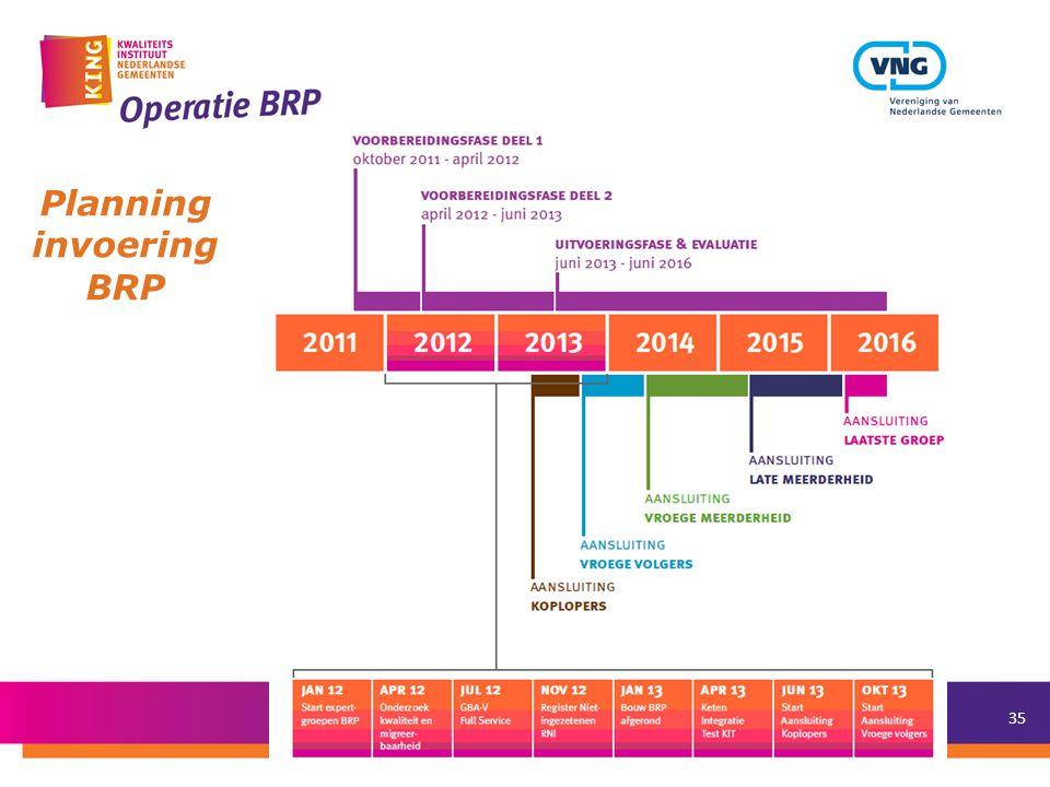35 Planning invoering BRP
