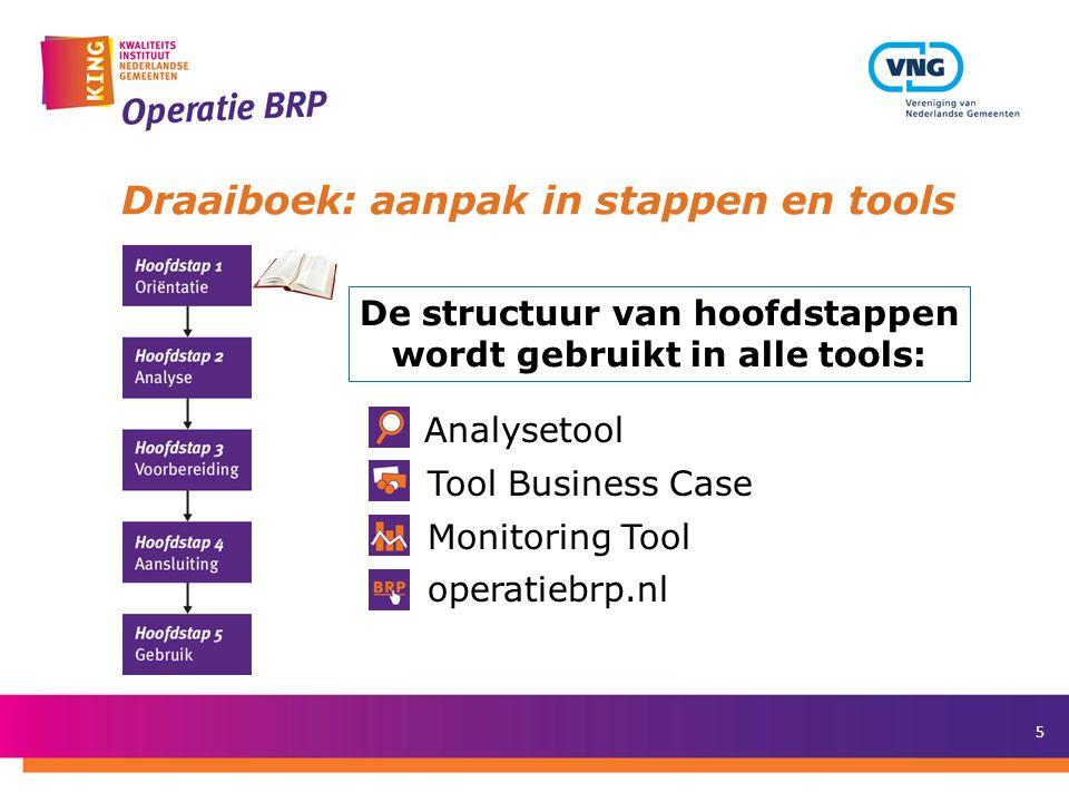 5 Draaiboek: aanpak in stappen en tools De structuur van hoofdstappen wordt gebruikt in alle tools: Analysetool Tool Business Case Monitoring Tool operatiebrp.nl