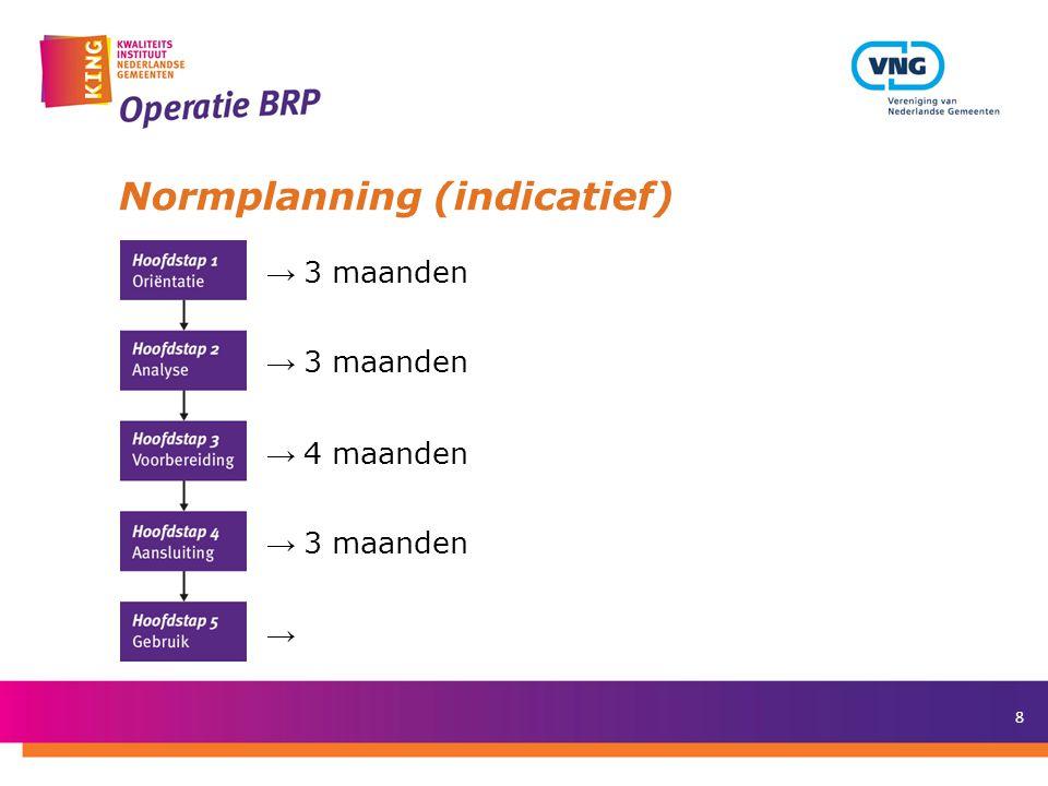 8 Normplanning (indicatief) → 3 maanden → 4 maanden → 3 maanden →