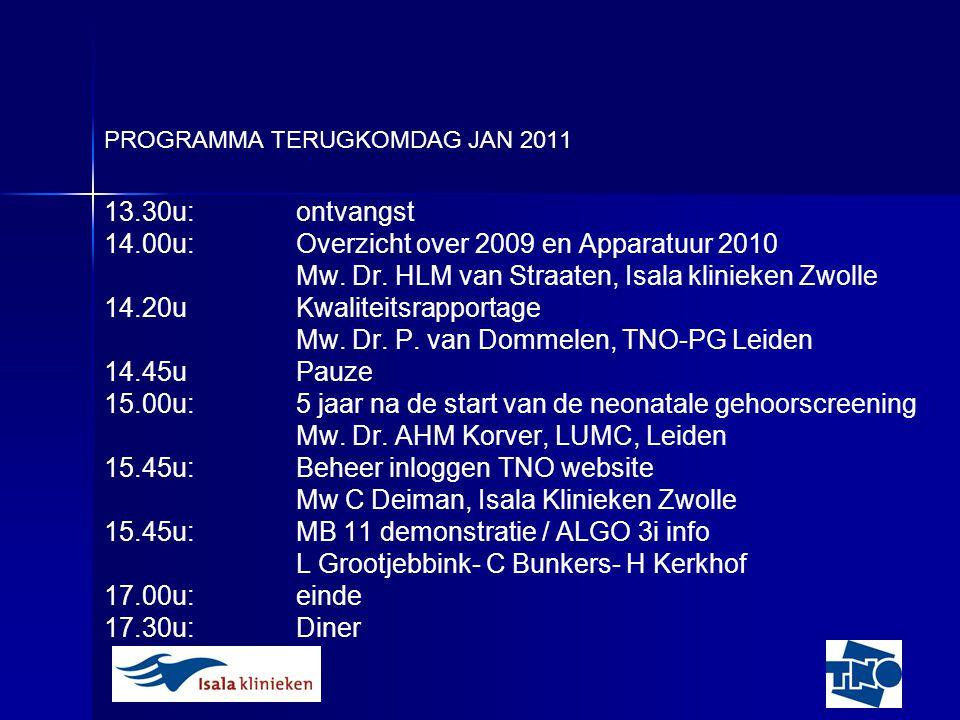 3 UILEN Voor de NICU met de beste kwalitieitsperformacne IN 2010 NICU AABR GEHOORSCREENING AWARD