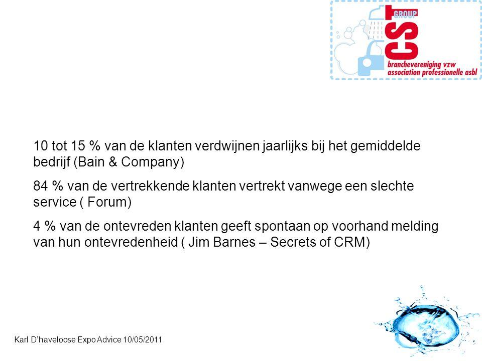 Karl D'haveloose Expo Advice 10/05/2011 8 principes die u eerst zou moeten weten : 1.