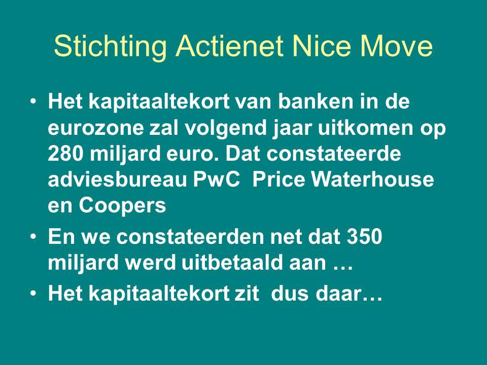Stichting Actienet Nice Move •Het kapitaaltekort van banken in de eurozone zal volgend jaar uitkomen op 280 miljard euro. Dat constateerde adviesburea