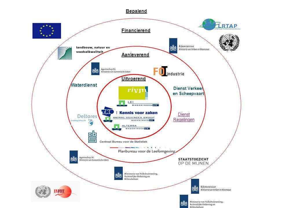 Wim van der Maas 4 juli 2014 7 Internationale rapportages uit de Emissieregistratie Aan de EU, UNFCCC (Kyoto) en UNECE (Grootschalige luchtverontreiniging) ●Op bedrijfsniveau vanuit de eMJV's: –LCP – grote vuurhaarden (BEES-installaties incl.