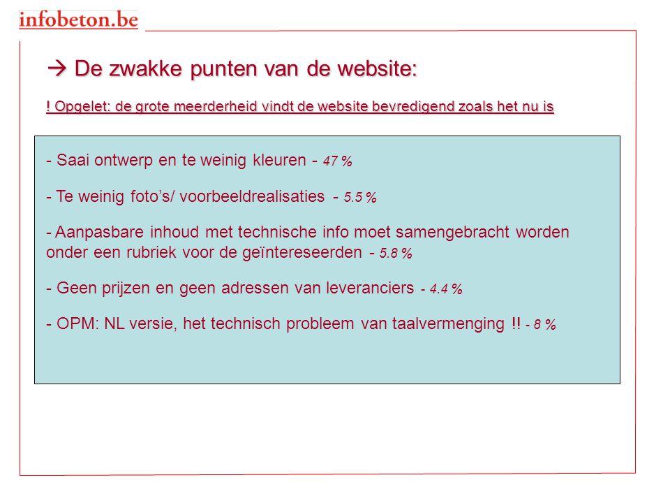  De zwakke punten van de website: .