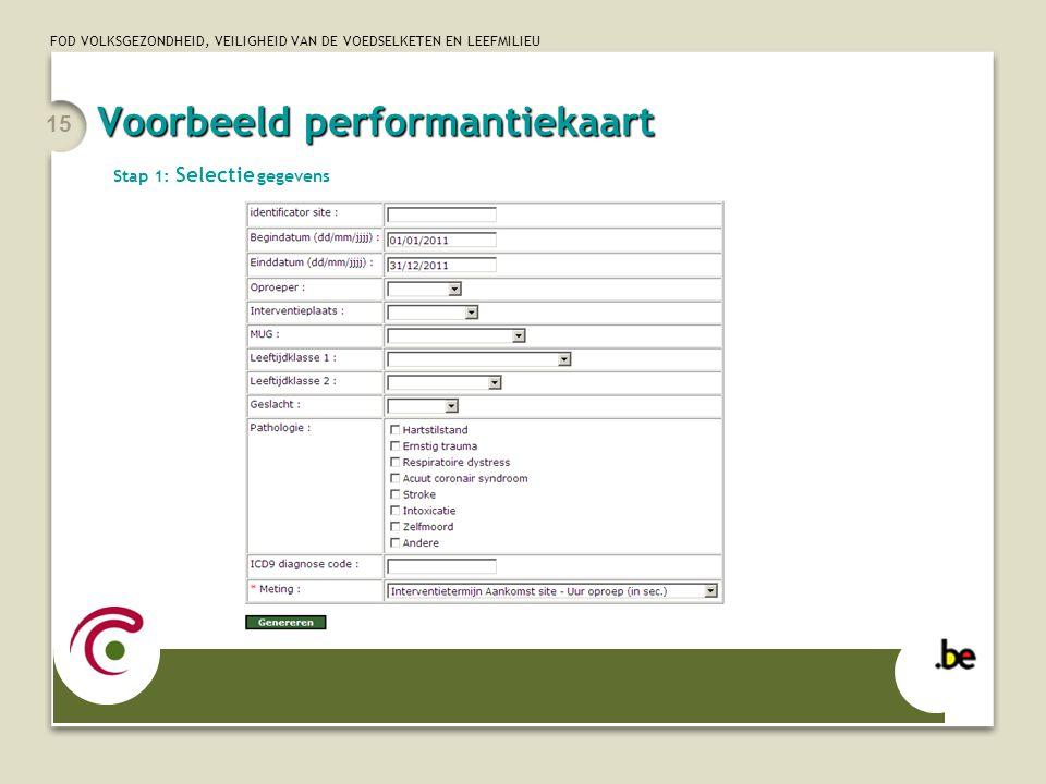 FOD VOLKSGEZONDHEID, VEILIGHEID VAN DE VOEDSELKETEN EN LEEFMILIEU 15 Stap 1: Selectie gegevens Voorbeeld performantiekaart