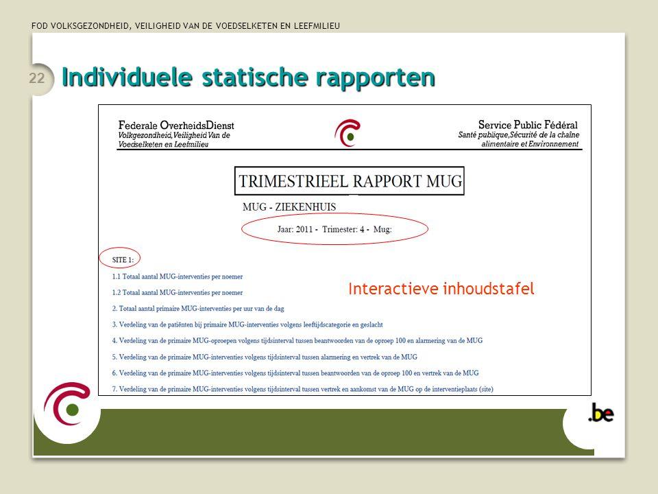FOD VOLKSGEZONDHEID, VEILIGHEID VAN DE VOEDSELKETEN EN LEEFMILIEU 22 Interactieve inhoudstafel Individuele statische rapporten