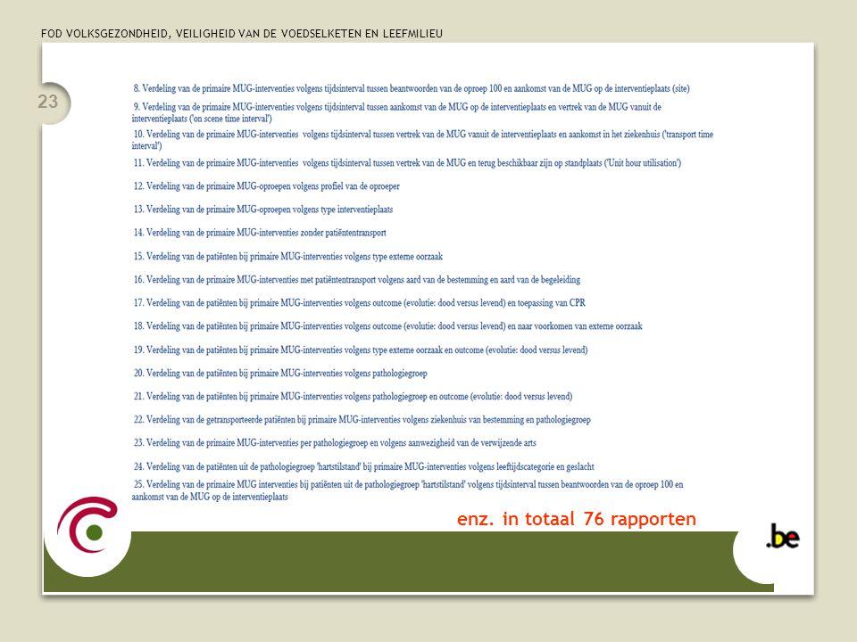 FOD VOLKSGEZONDHEID, VEILIGHEID VAN DE VOEDSELKETEN EN LEEFMILIEU 23 enz. in totaal 76 rapporten