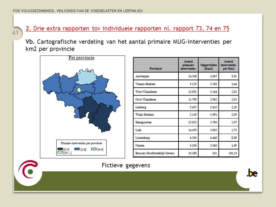 FOD VOLKSGEZONDHEID, VEILIGHEID VAN DE VOEDSELKETEN EN LEEFMILIEU 41 2. Drie extra rapporten tov individuele rapporten nl. rapport 73, 74 en 75 Vb. Ca