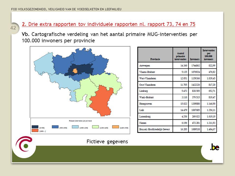 FOD VOLKSGEZONDHEID, VEILIGHEID VAN DE VOEDSELKETEN EN LEEFMILIEU 42 2. Drie extra rapporten tov individuele rapporten nl. rapport 73, 74 en 75 Vb. Ca
