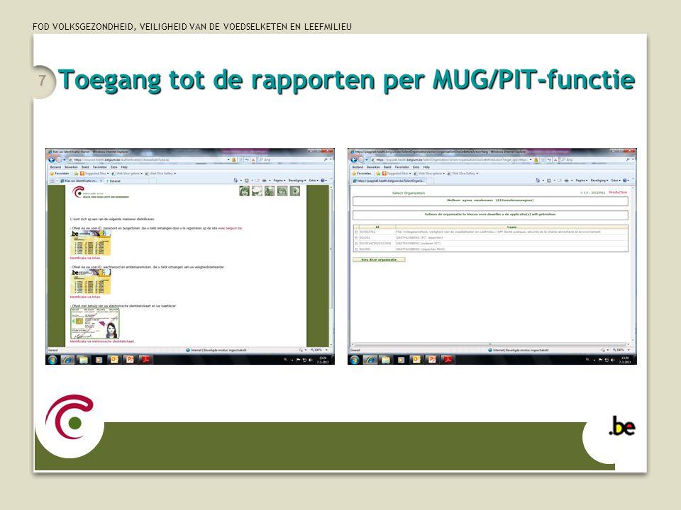 Toegang tot de rapporten per MUG/PIT-functie 7
