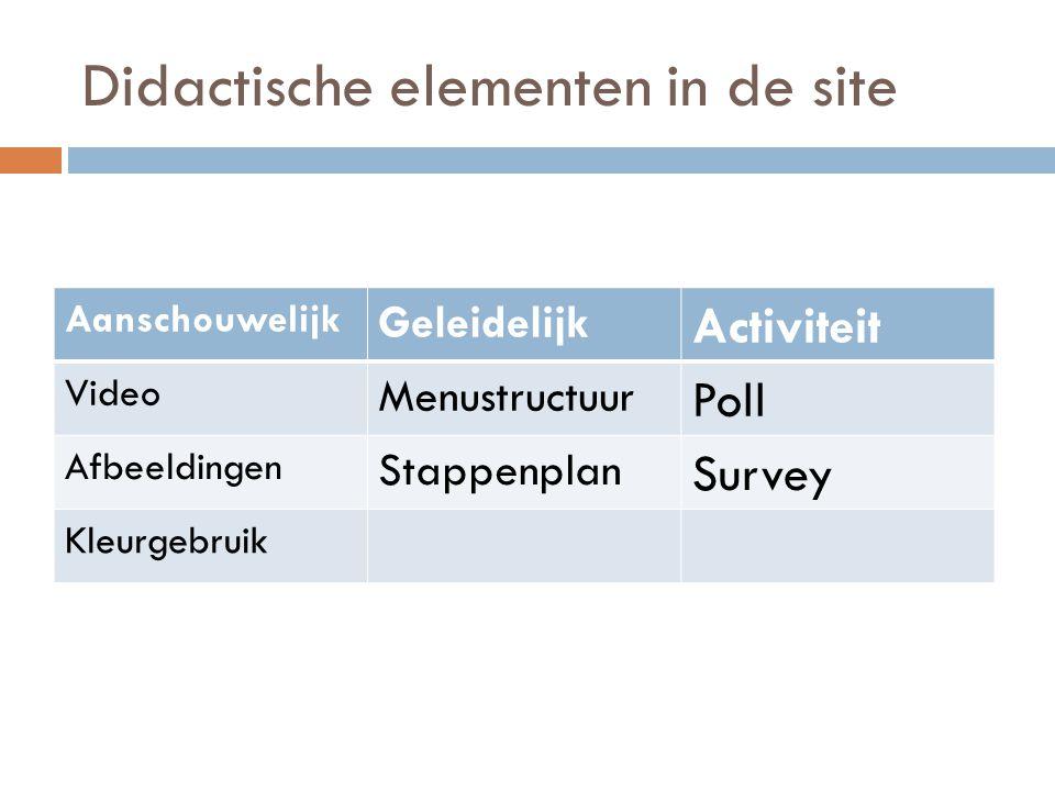 Didactische elementen in de site Aanschouwelijk Geleidelijk Activiteit Video Menustructuur Poll Afbeeldingen Stappenplan Survey Kleurgebruik